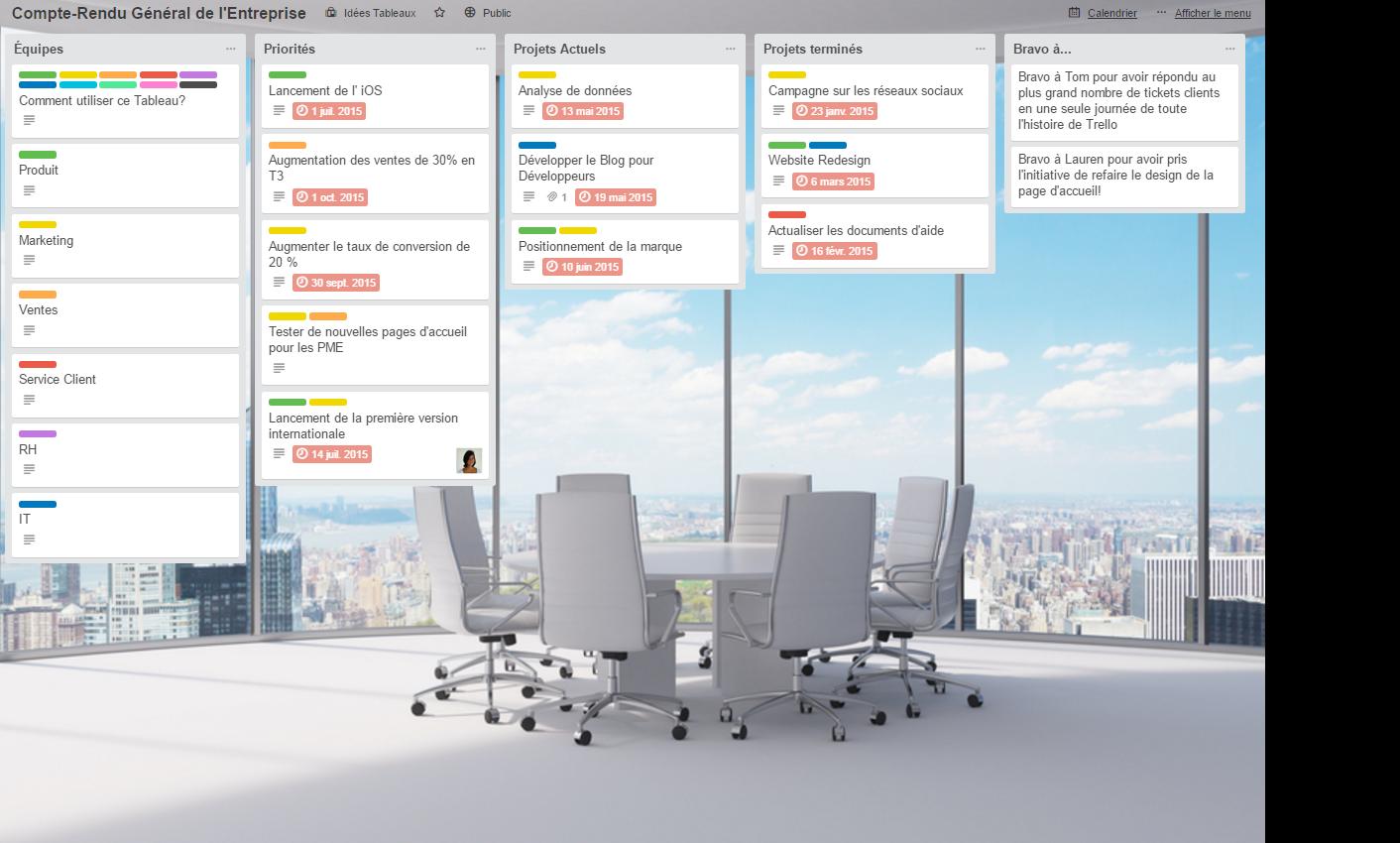 Communication interne de l'entreprise - Exemple de tableau Trello